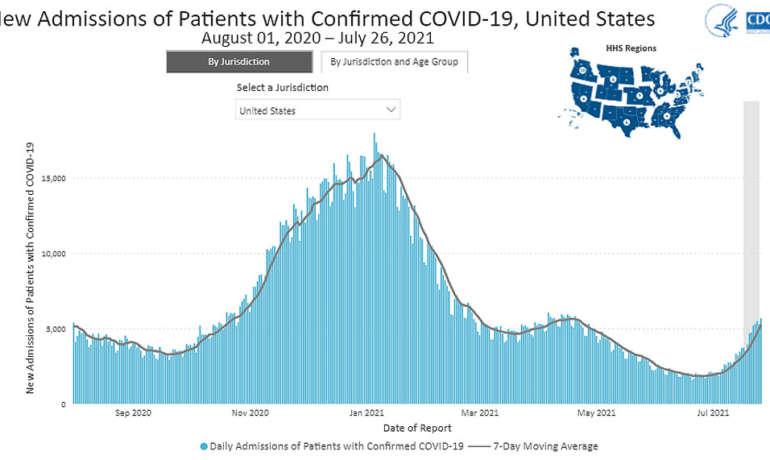 COVID-19 Update: Delta cases rise